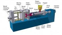 Plastik Enjeksiyon Makinesi Nasıl Seçilir